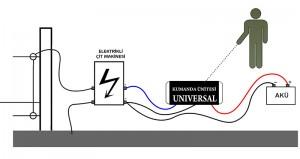 Elektrikli Çit Uzaktan Kumandası