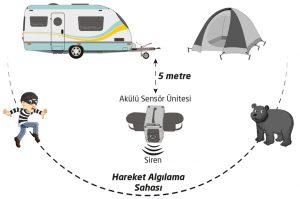 Kamp-Karavan Güvenlik Alarm Cihazı