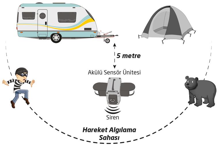 Kamp-Karavan Güvenlik Alarm Cihazı Şeması