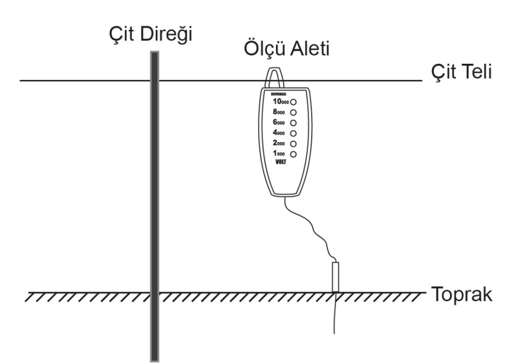 Elektrikli Çit Voltaj Ölçü Aleti Bağlantı Şeması