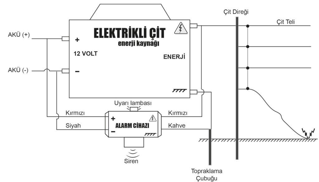 Elektrikli Çit Alarm Cihazı Bağlantı Şeması